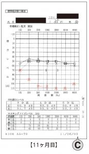 data01-03