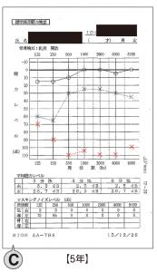 data01-05